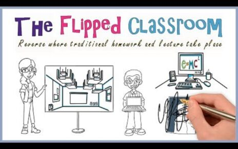 Blended Learning-Flip the Classroom